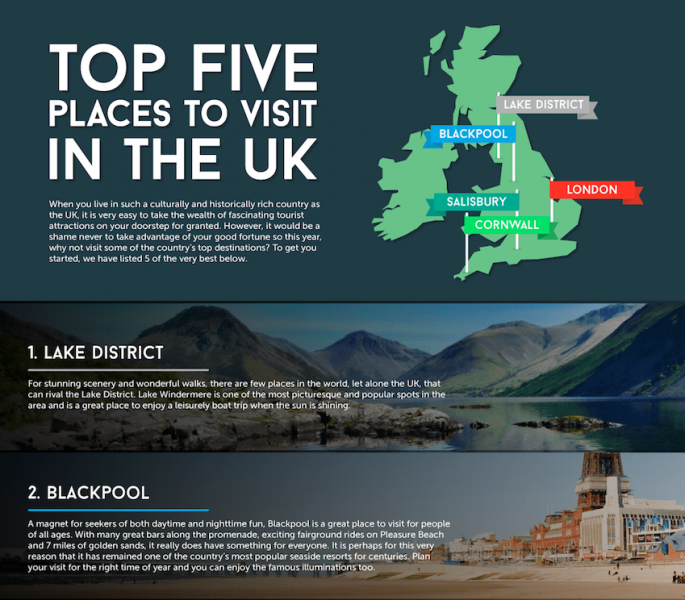 Top Five Places To Visit In The Uk